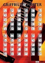 Griffbildposter für Gitarre